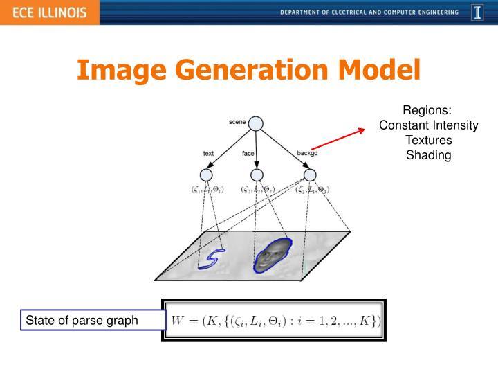 Image Generation Model