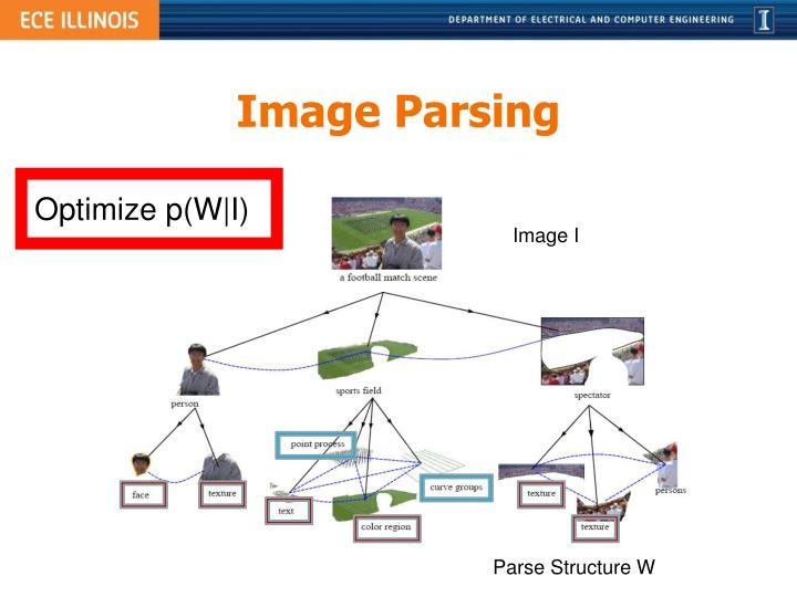 Image Parsing