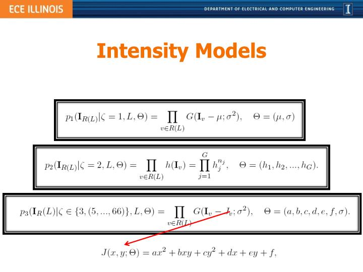 Intensity Models