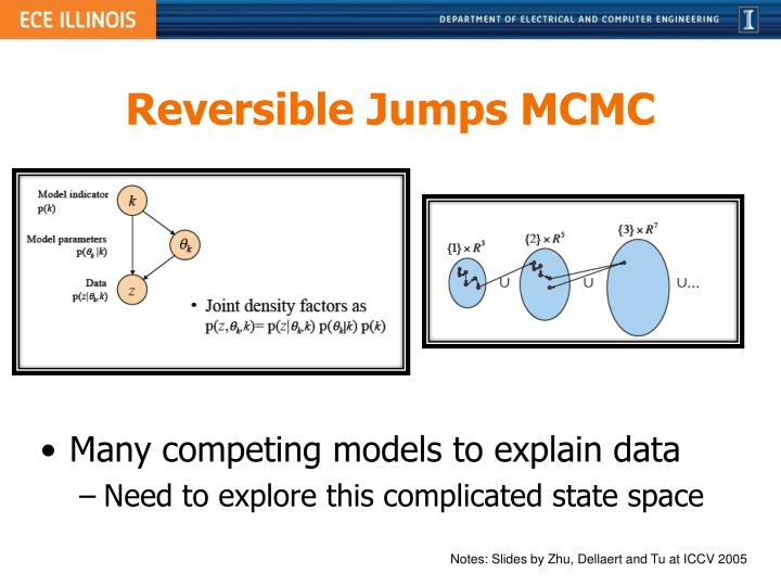 Reversible Jumps MCMC