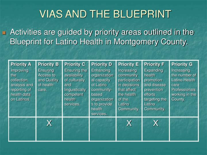 Vias and the blueprint