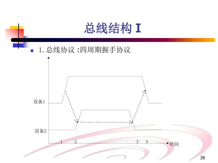 总线结构Ⅰ