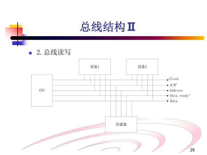 总线结构Ⅱ