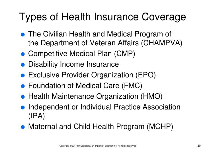 Types of Health Insurance Coverage