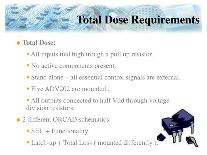 Total Dose Requirements