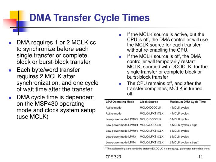 DMA requires 1 or 2 MCLK cc to synchronize before each single transfer or complete block or burst-block transfer