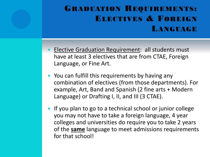 Graduation requirements electives foreign language