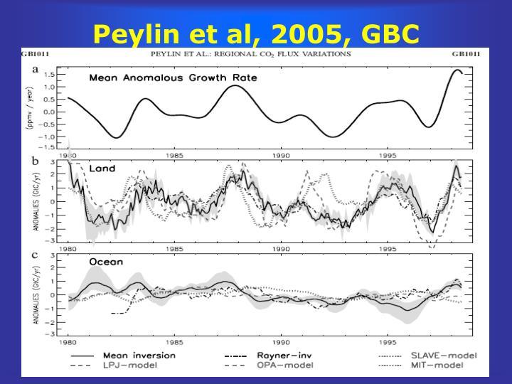 Peylin et al, 2005, GBC
