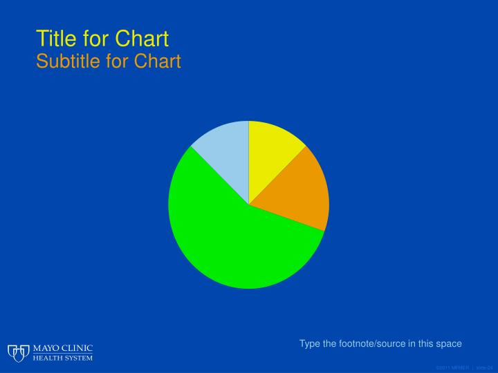 Title for Chart