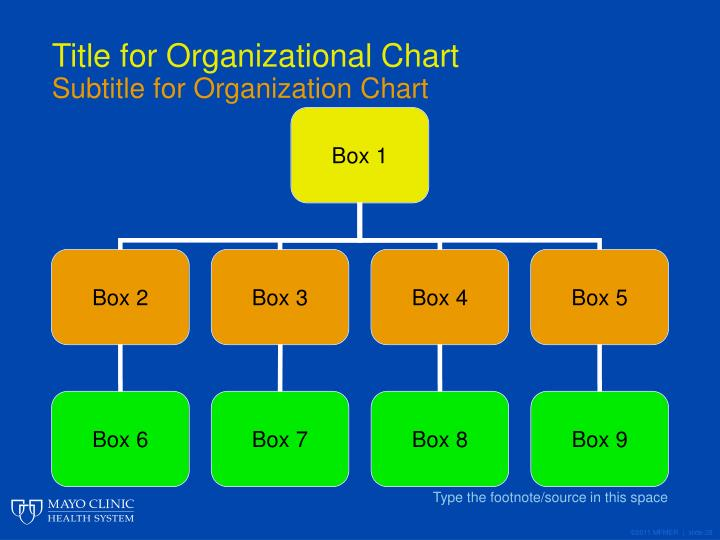 Title for Organizational Chart