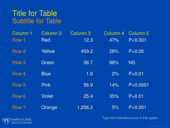 Title for Table