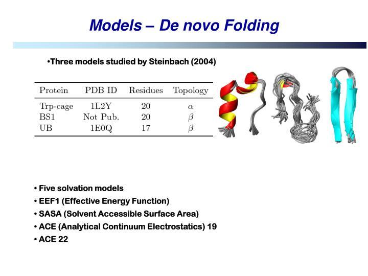 Models – De novo Folding