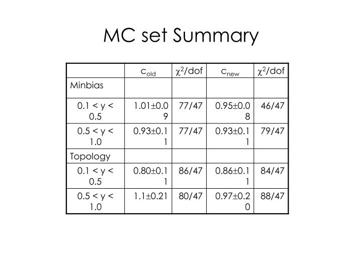 MC set Summary