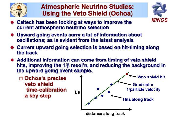 Atmospheric Neutrino Studies: