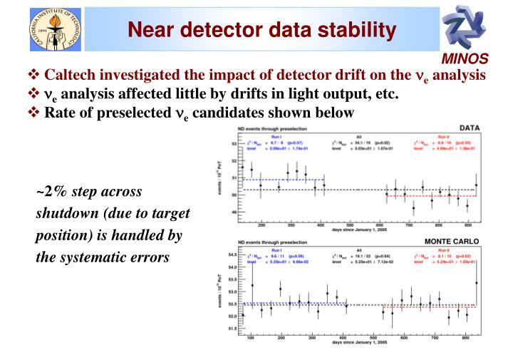 Near detector data stability