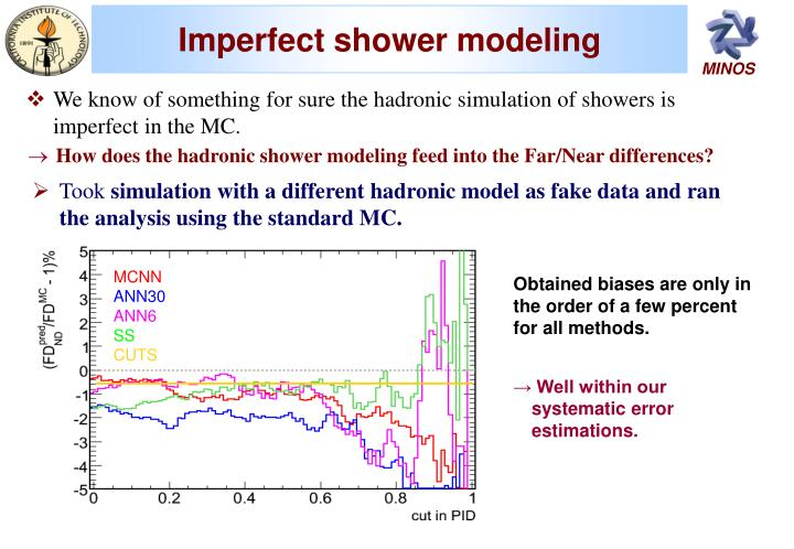 Imperfect shower modeling