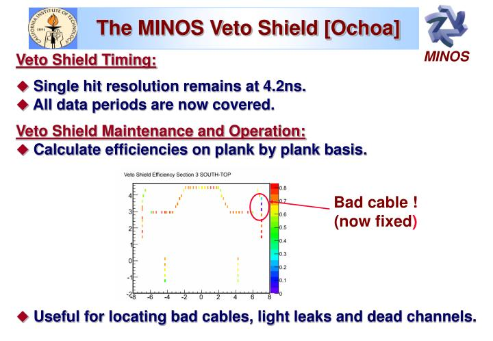 The MINOS Veto Shield [Ochoa]