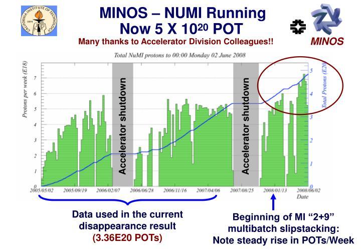 MINOS – NUMI Running