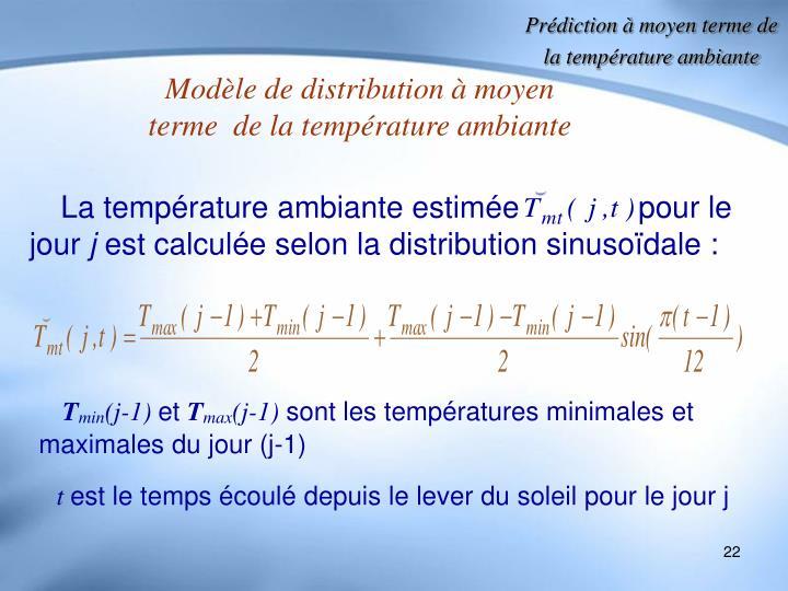 La température ambiante estimée              pour le jour