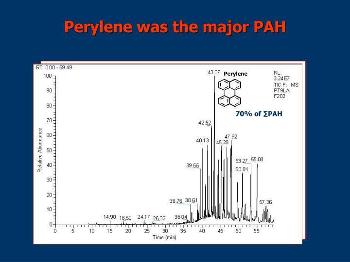 Perylene was the major PAH
