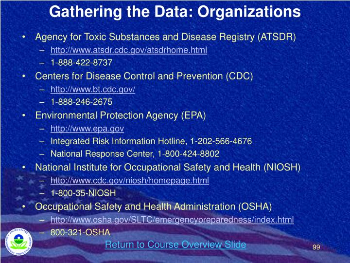 Gathering the Data: Organizations