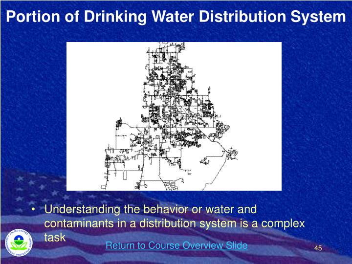 Portion of Drinking Water Distribution System