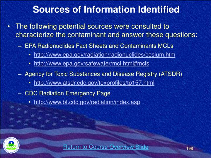Sources of Information Identified