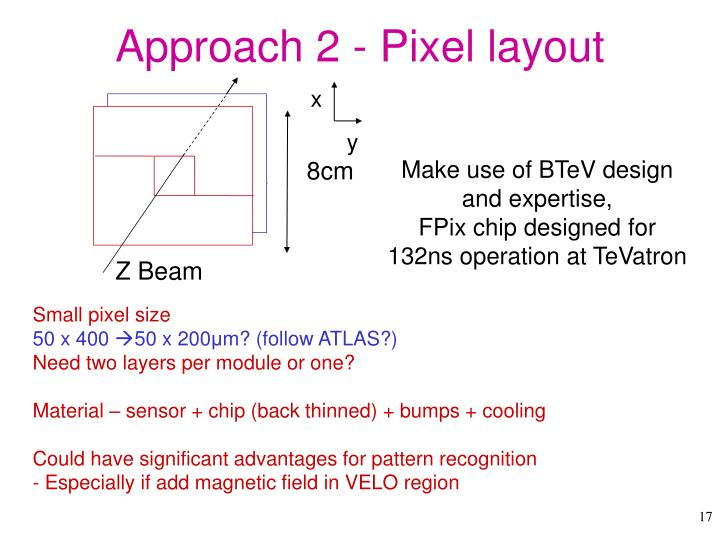Approach 2 - Pixel layout
