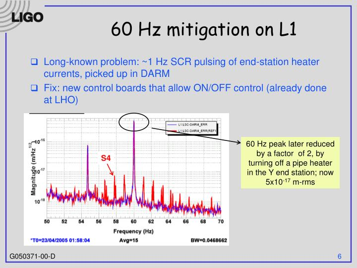 60 Hz mitigation on L1