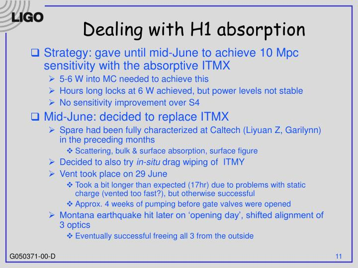 Dealing with H1 absorption