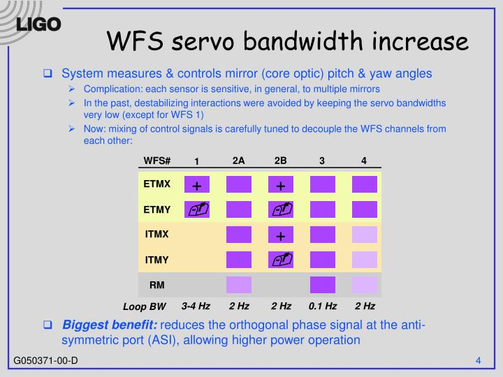 WFS servo bandwidth increase