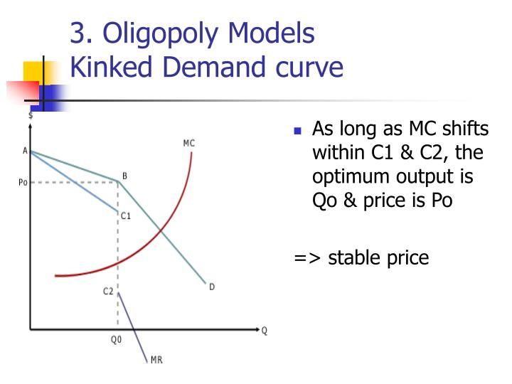 As long as MC shifts within C1 & C2, the optimum output is Qo & price is Po