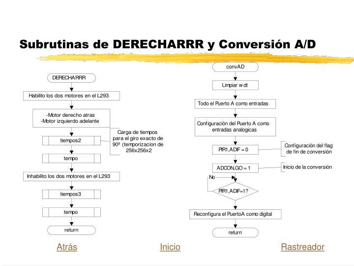 Subrutinas de DERECHARRR y Conversión A/D