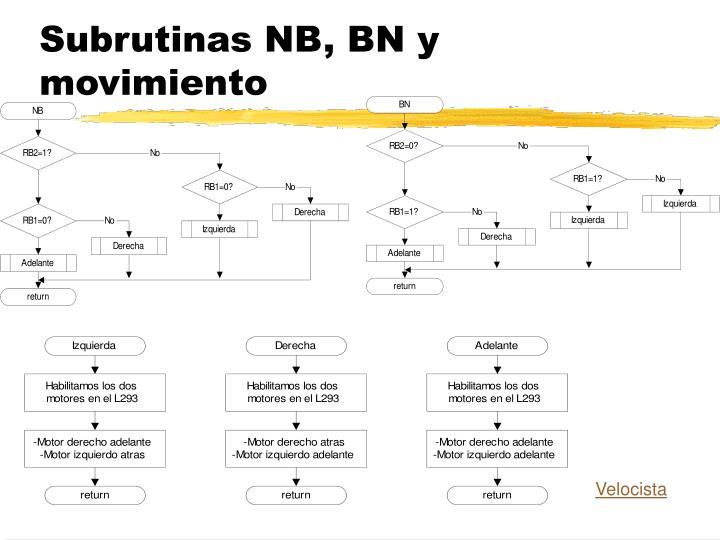 Subrutinas NB, BN y movimiento