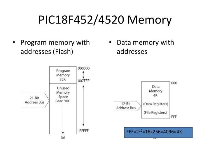 Program memory with addresses (Flash)