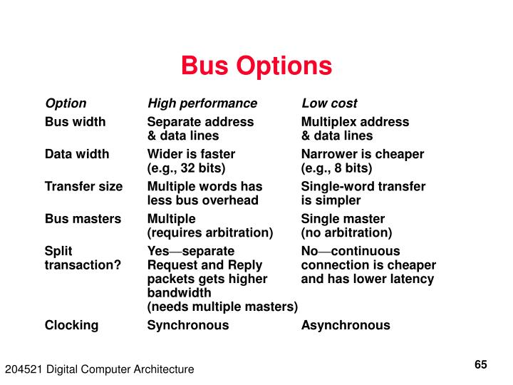 Bus Options