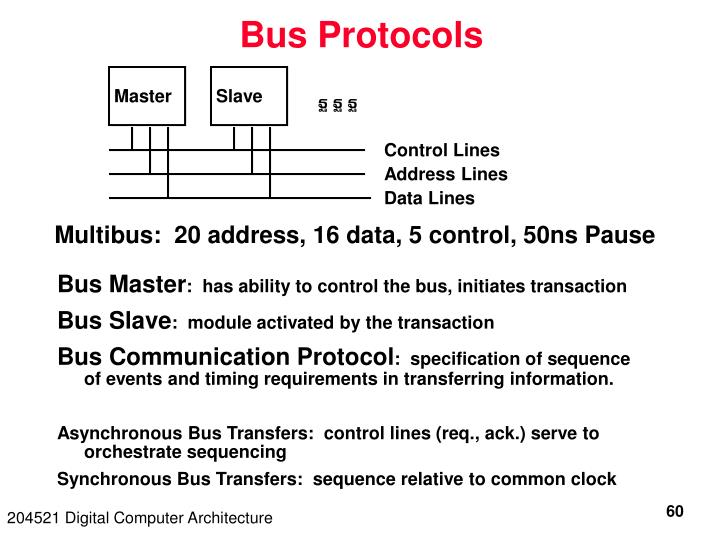Bus Protocols