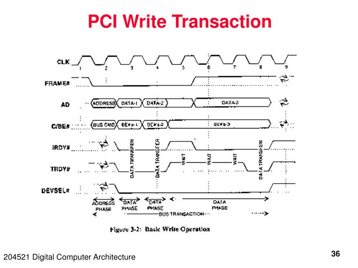 PCI Write Transaction