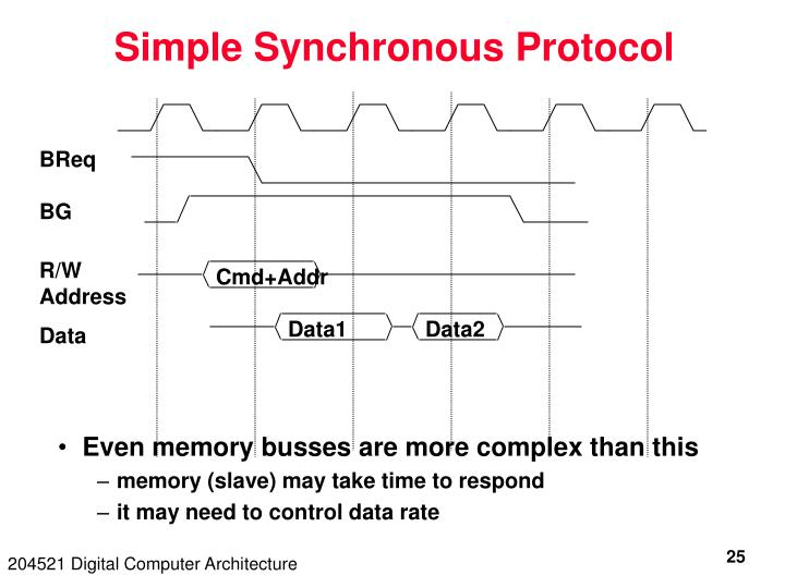 Simple Synchronous Protocol