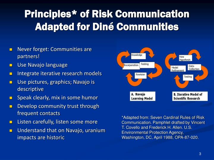 Principles of risk communication adapted for din communities