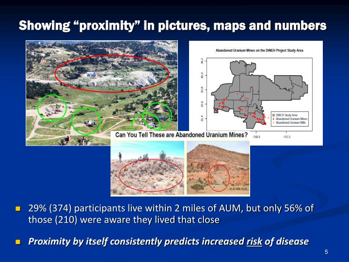 "Showing ""proximity"" in pictures, maps and numbers"