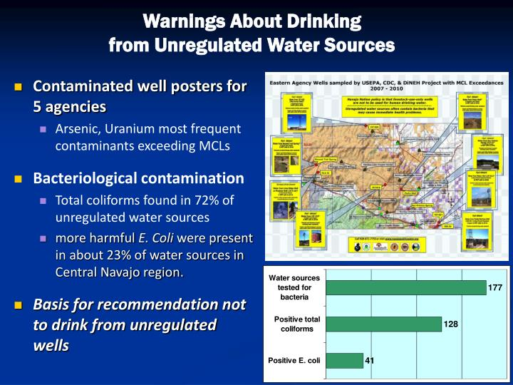 Warnings About Drinking
