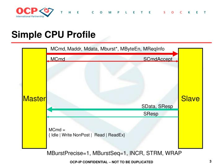 Simple cpu profile1