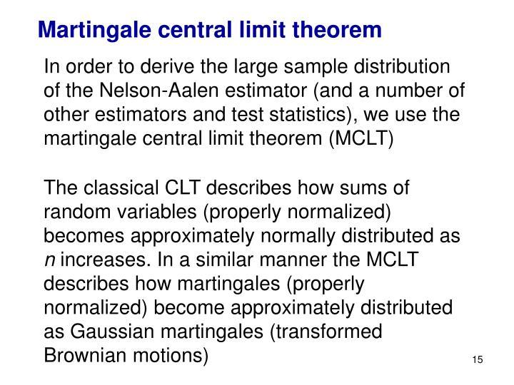 Martingale central limit theorem