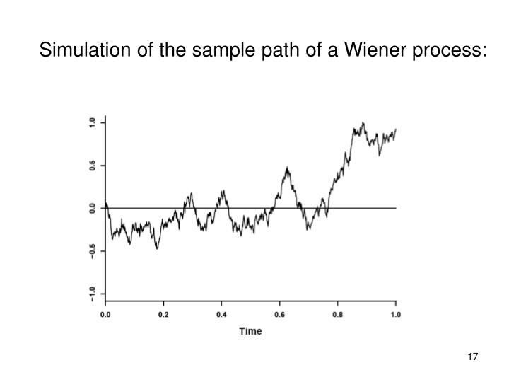 Simulation of the sample path of a Wiener process: