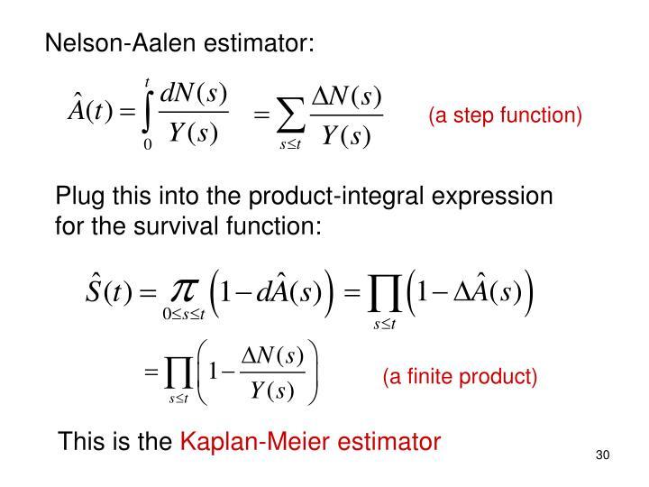 Nelson-Aalen estimator: