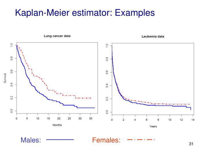 Kaplan-Meier estimator: Examples