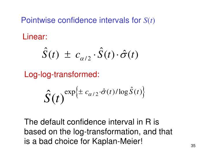Pointwise confidence intervals