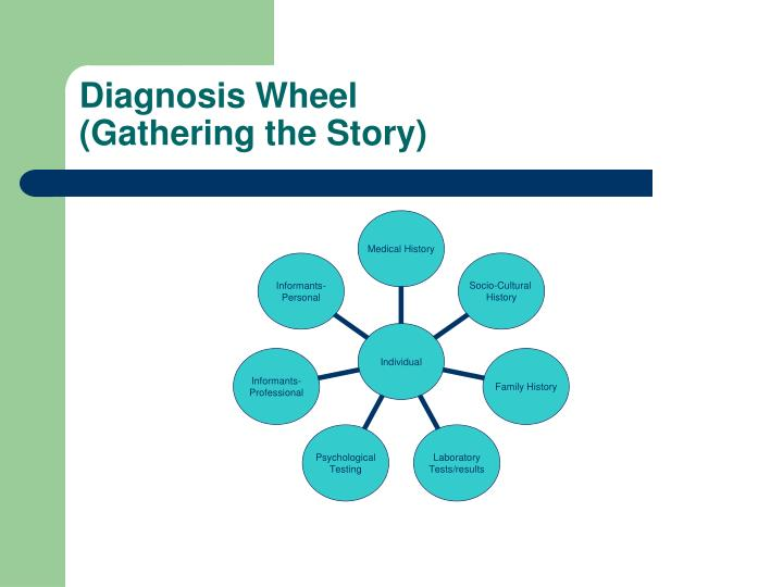 Diagnosis wheel gathering the story