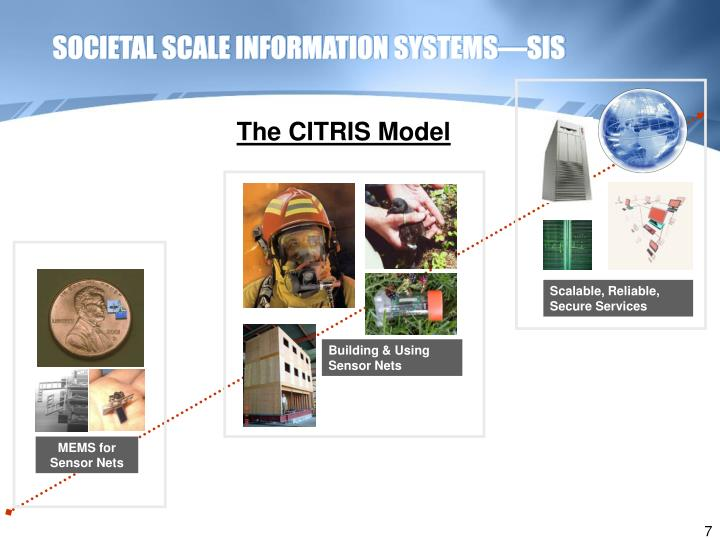 SOCIETAL SCALE INFORMATION SYSTEMS—SIS